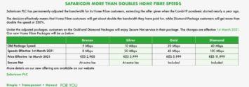 Safaricom Fibre prices